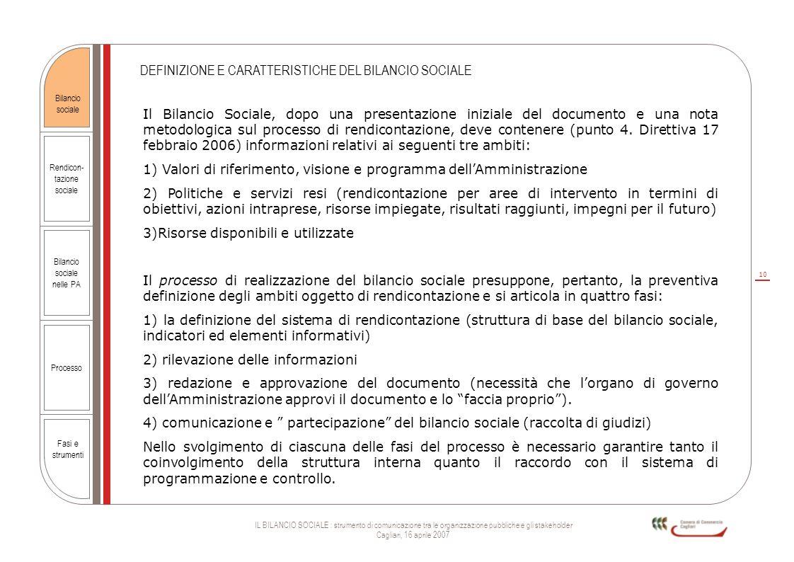 10 IL BILANCIO SOCIALE : strumento di comunicazione tra le organizzazione pubbliche e gli stakeholder Cagliari, 16 aprile 2007 Rendicon- tazione socia