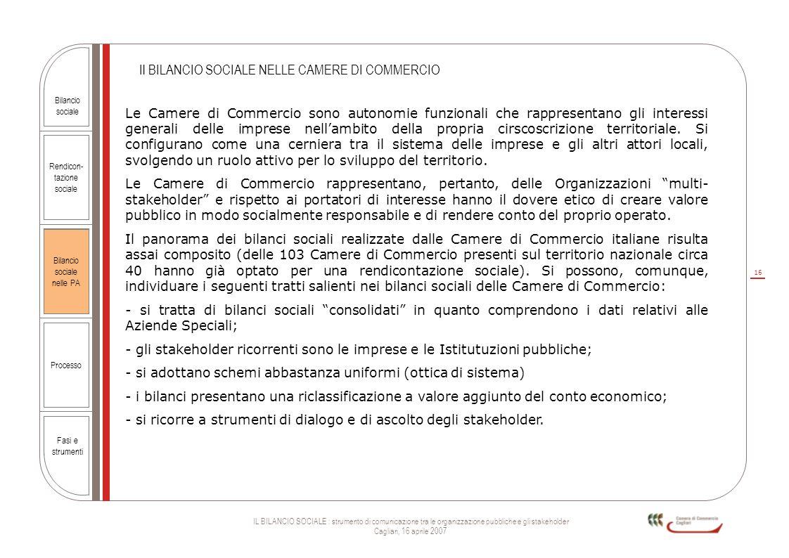 16 IL BILANCIO SOCIALE : strumento di comunicazione tra le organizzazione pubbliche e gli stakeholder Cagliari, 16 aprile 2007 Rendicon- tazione socia