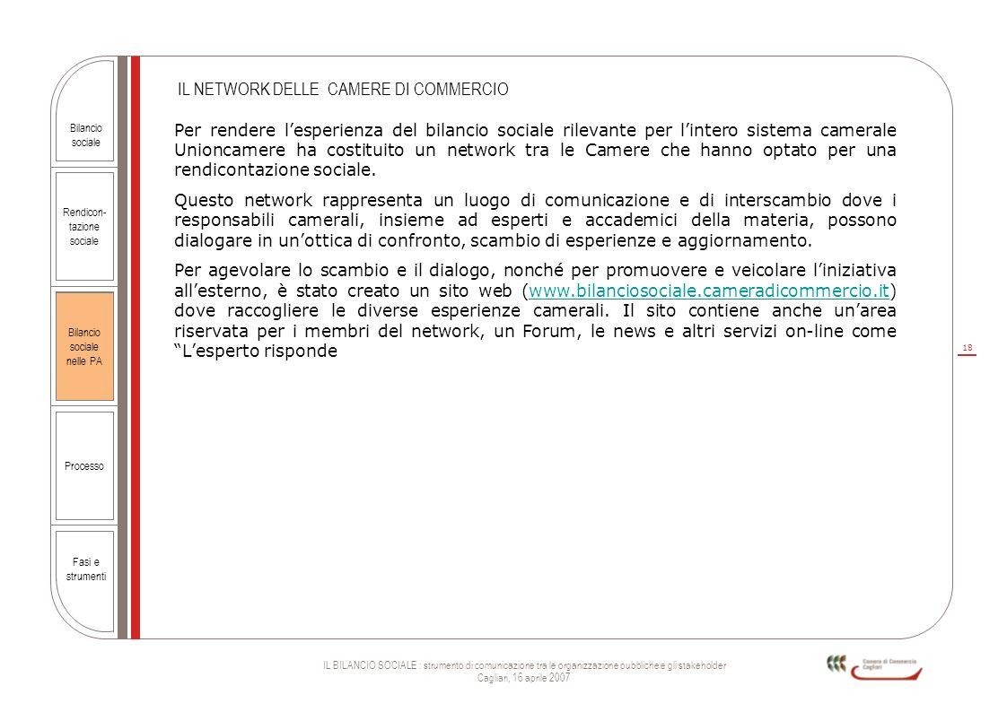 18 IL BILANCIO SOCIALE : strumento di comunicazione tra le organizzazione pubbliche e gli stakeholder Cagliari, 16 aprile 2007 Rendicon- tazione socia