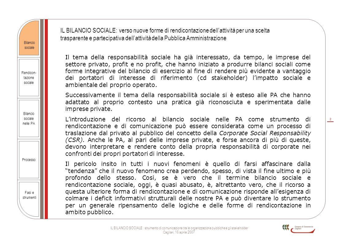 2 IL BILANCIO SOCIALE : strumento di comunicazione tra le organizzazione pubbliche e gli stakeholder Cagliari, 16 aprile 2007 Rendicon- tazione social
