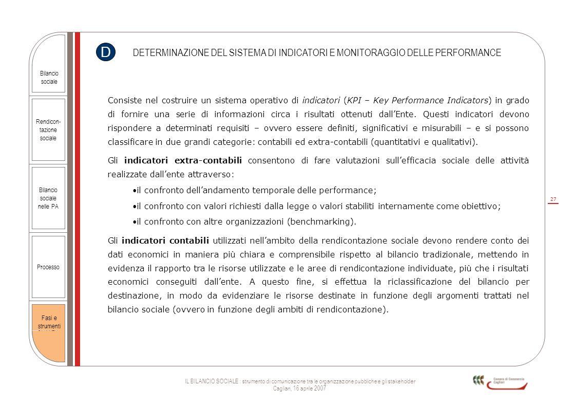 27 IL BILANCIO SOCIALE : strumento di comunicazione tra le organizzazione pubbliche e gli stakeholder Cagliari, 16 aprile 2007 Rendicon- tazione socia