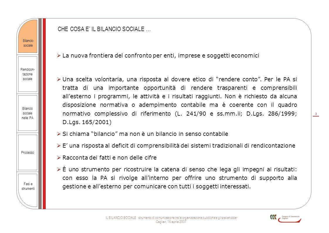 3 IL BILANCIO SOCIALE : strumento di comunicazione tra le organizzazione pubbliche e gli stakeholder Cagliari, 16 aprile 2007 Rendicon- tazione social
