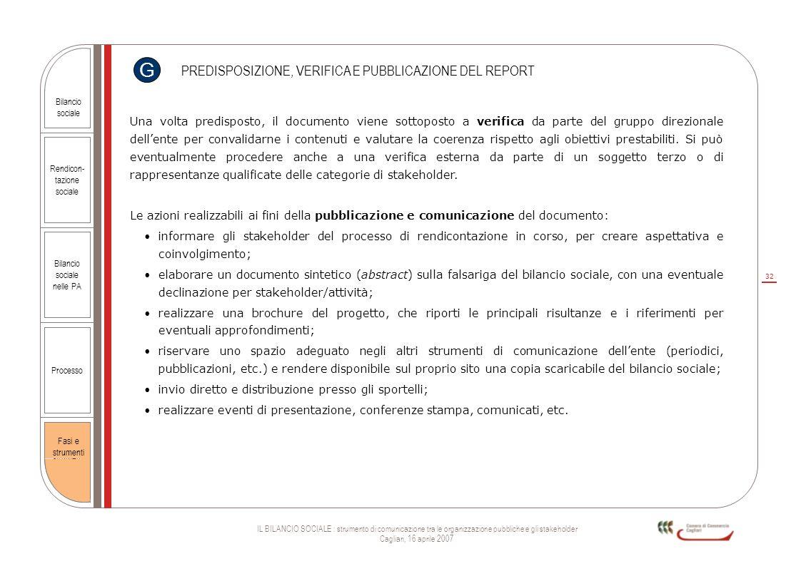 32 IL BILANCIO SOCIALE : strumento di comunicazione tra le organizzazione pubbliche e gli stakeholder Cagliari, 16 aprile 2007 Rendicon- tazione socia