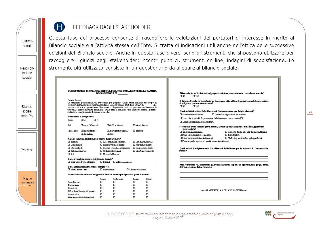 33 IL BILANCIO SOCIALE : strumento di comunicazione tra le organizzazione pubbliche e gli stakeholder Cagliari, 16 aprile 2007 Rendicon- tazione socia