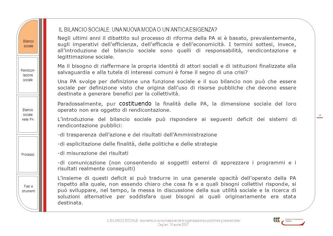 4 IL BILANCIO SOCIALE : strumento di comunicazione tra le organizzazione pubbliche e gli stakeholder Cagliari, 16 aprile 2007 Rendicon- tazione social