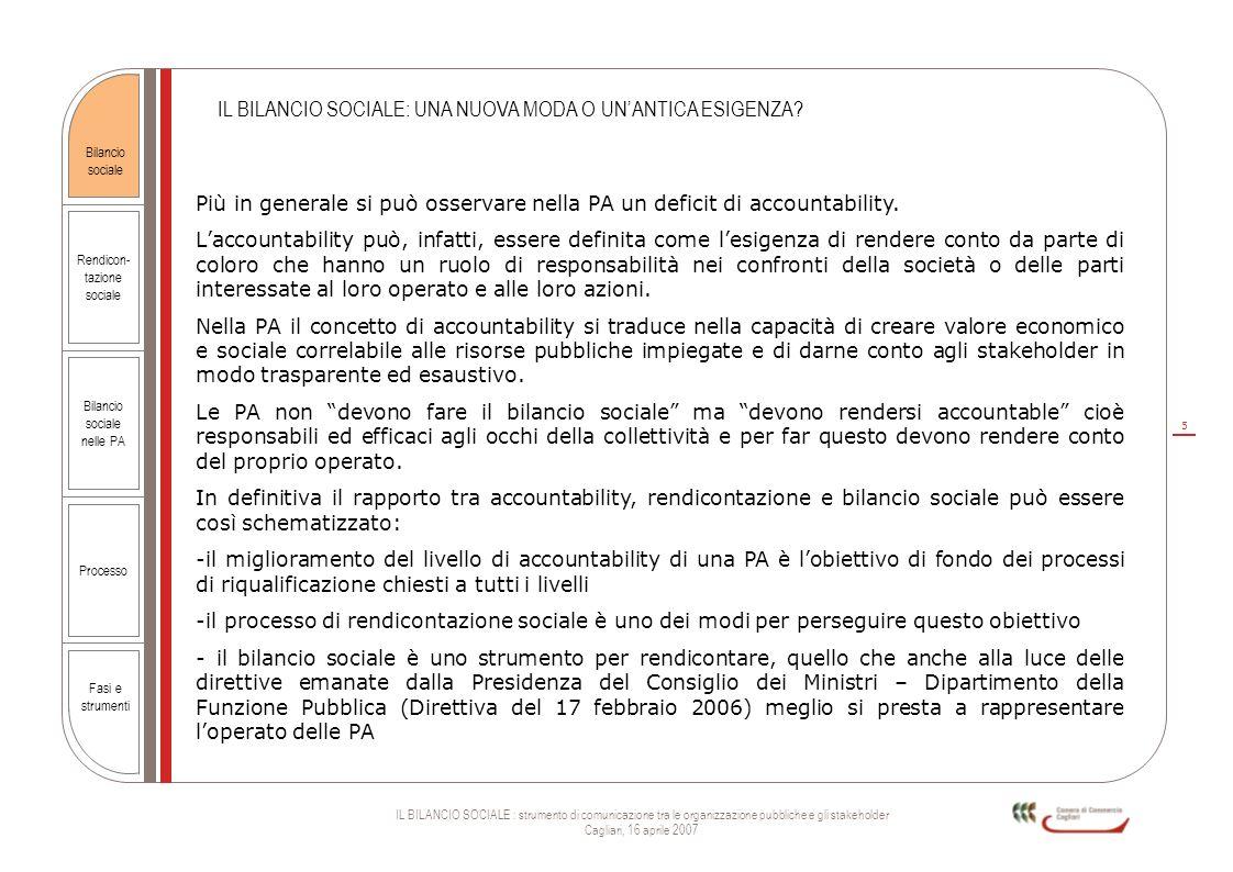 5 IL BILANCIO SOCIALE : strumento di comunicazione tra le organizzazione pubbliche e gli stakeholder Cagliari, 16 aprile 2007 Rendicon- tazione social
