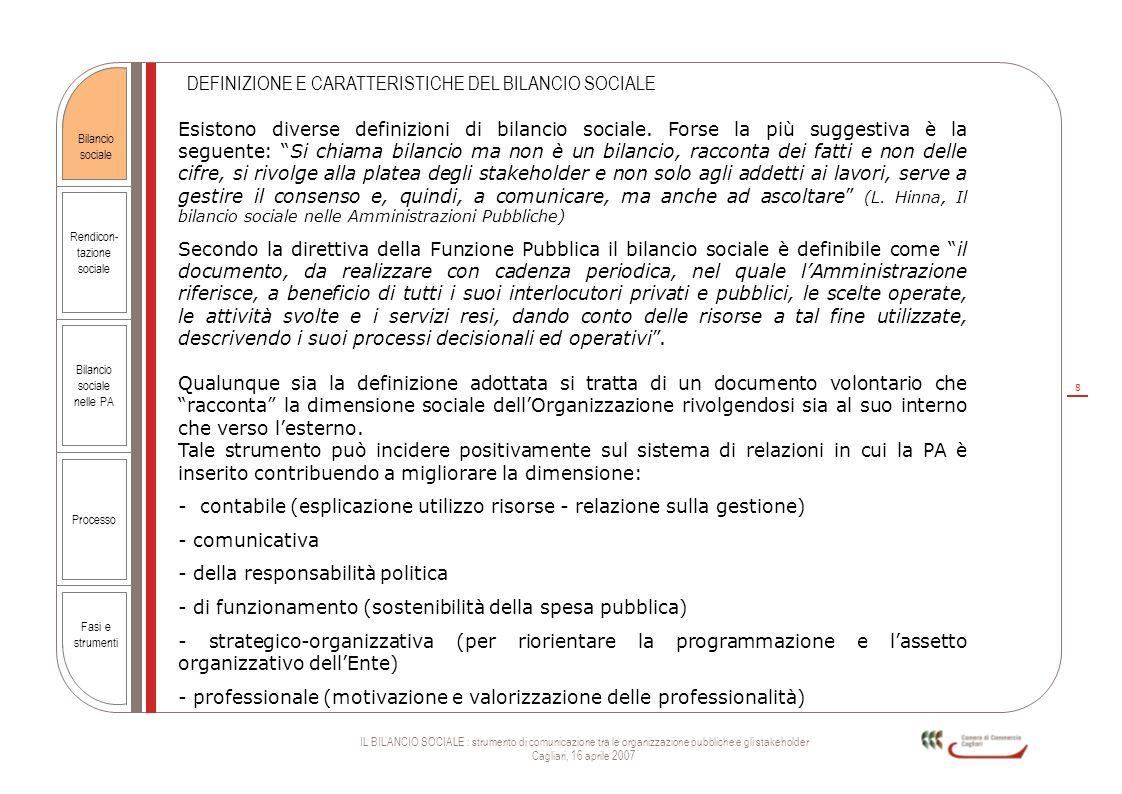 8 IL BILANCIO SOCIALE : strumento di comunicazione tra le organizzazione pubbliche e gli stakeholder Cagliari, 16 aprile 2007 Rendicon- tazione social