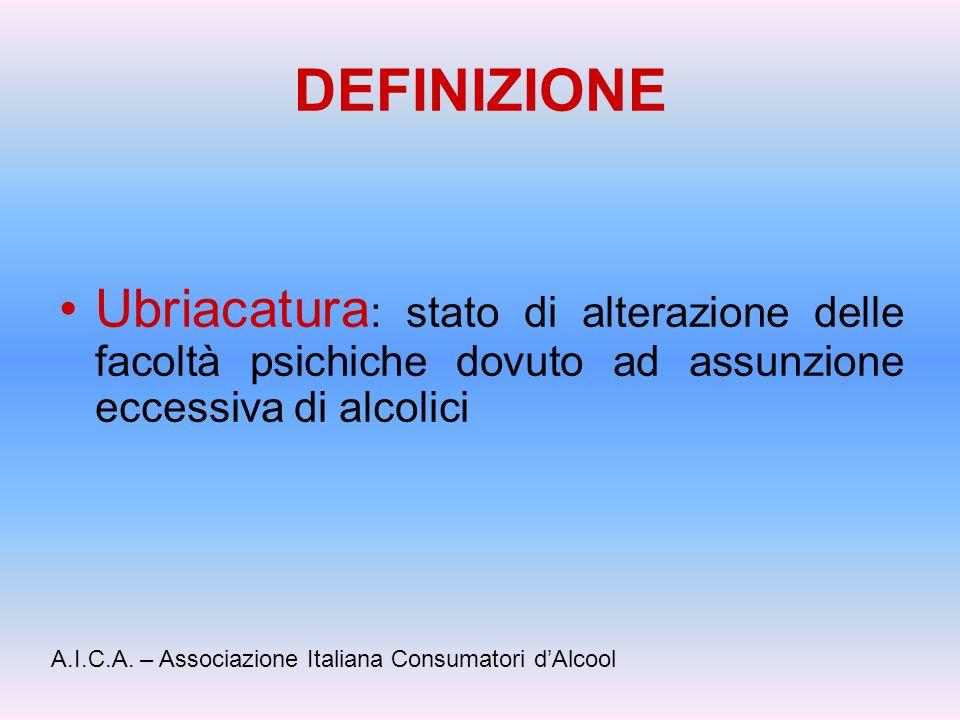 DEFINIZIONE Ubriacatura : stato di alterazione delle facoltà psichiche dovuto ad assunzione eccessiva di alcolici A.I.C.A. – Associazione Italiana Con
