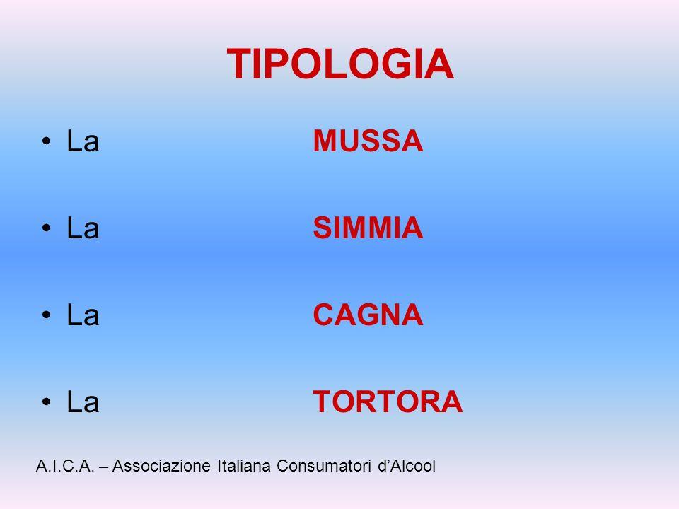 TIPOLOGIA LaMUSSA LaSIMMIA LaCAGNA LaTORTORA A.I.C.A. – Associazione Italiana Consumatori dAlcool