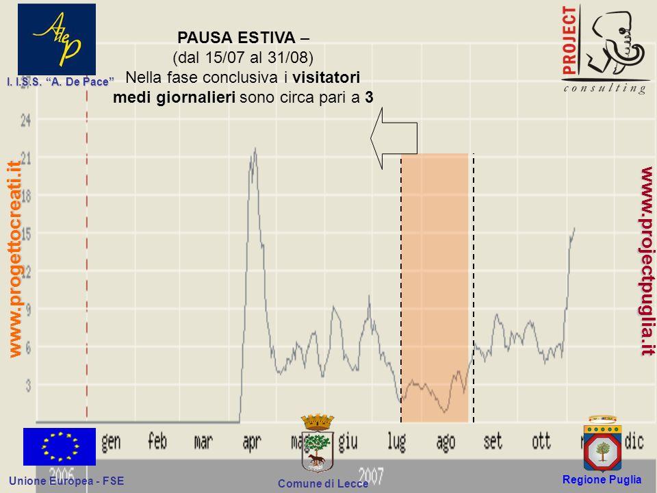 Regione Puglia Comune di Lecce I. I.S.S. A. De Pace Unione Europea - FSE www.progettocreati.it www.projectpuglia.it PAUSA ESTIVA – (dal 15/07 al 31/08