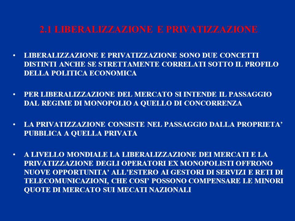 2.1 LIBERALIZZAZIONE E PRIVATIZZAZIONE LIBERALIZZAZIONE E PRIVATIZZAZIONE SONO DUE CONCETTI DISTINTI ANCHE SE STRETTAMENTE CORRELATI SOTTO IL PROFILO DELLA POLITICA ECONOMICA PER LIBERALIZZAZIONE DEL MERCATO SI INTENDE IL PASSAGGIO DAL REGIME DI MONOPOLIO A QUELLO DI CONCORRENZA LA PRIVATIZZAZIONE CONSISTE NEL PASSAGGIO DALLA PROPRIETA PUBBLICA A QUELLA PRIVATA A LIVELLO MONDIALE LA LIBERALIZZAZIONE DEI MERCATI E LA PRIVATIZZAZIONE DEGLI OPERATORI EX MONOPOLISTI OFFRONO NUOVE OPPORTUNITA ALLESTERO AI GESTORI DI SERVIZI E RETI DI TELECOMUNICAZIONI, CHE COSI POSSONO COMPENSARE LE MINORI QUOTE DI MERCATO SUI MECATI NAZIONALI
