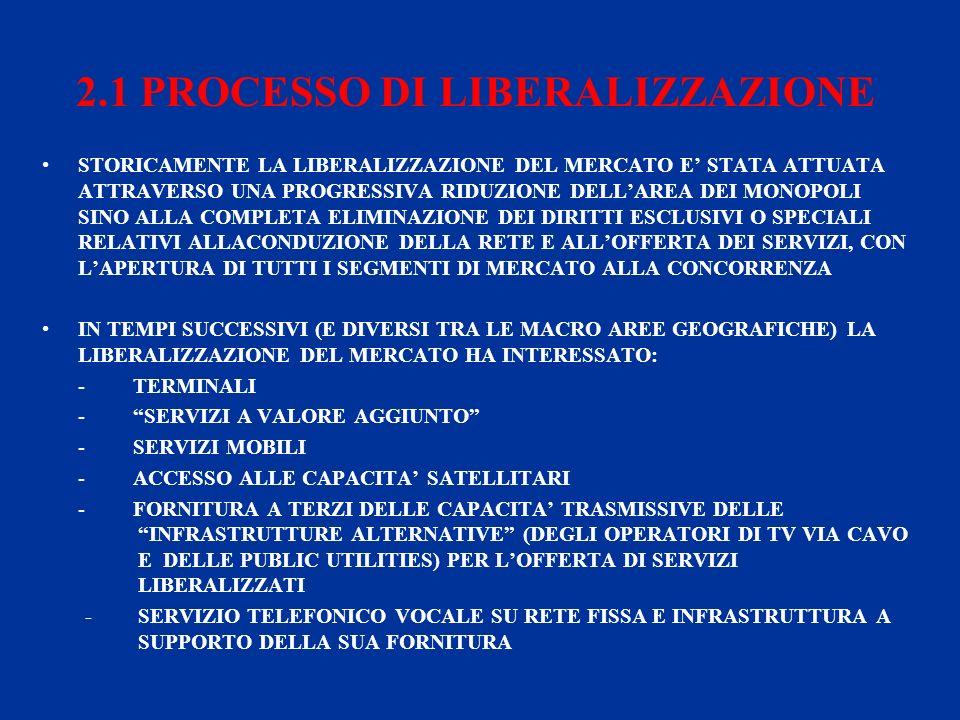 2.1 PROCESSO DI LIBERALIZZAZIONE STORICAMENTE LA LIBERALIZZAZIONE DEL MERCATO E STATA ATTUATA ATTRAVERSO UNA PROGRESSIVA RIDUZIONE DELLAREA DEI MONOPOLI SINO ALLA COMPLETA ELIMINAZIONE DEI DIRITTI ESCLUSIVI O SPECIALI RELATIVI ALLACONDUZIONE DELLA RETE E ALLOFFERTA DEI SERVIZI, CON LAPERTURA DI TUTTI I SEGMENTI DI MERCATO ALLA CONCORRENZA IN TEMPI SUCCESSIVI (E DIVERSI TRA LE MACRO AREE GEOGRAFICHE) LA LIBERALIZZAZIONE DEL MERCATO HA INTERESSATO: - TERMINALI - SERVIZI A VALORE AGGIUNTO - SERVIZI MOBILI - ACCESSO ALLE CAPACITA SATELLITARI - FORNITURA A TERZI DELLE CAPACITA TRASMISSIVE DELLE INFRASTRUTTURE ALTERNATIVE (DEGLI OPERATORI DI TV VIA CAVO E DELLE PUBLIC UTILITIES) PER LOFFERTA DI SERVIZI LIBERALIZZATI -SERVIZIO TELEFONICO VOCALE SU RETE FISSA E INFRASTRUTTURA A SUPPORTO DELLA SUA FORNITURA