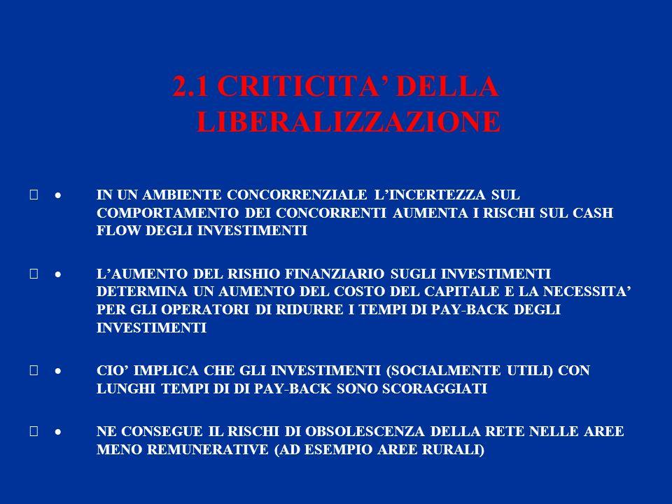 2.1 CRITICITA DELLA LIBERALIZZAZIONE IN UN AMBIENTE CONCORRENZIALE LINCERTEZZA SUL COMPORTAMENTO DEI CONCORRENTI AUMENTA I RISCHI SUL CASH FLOW DEGLI INVESTIMENTI LAUMENTO DEL RISHIO FINANZIARIO SUGLI INVESTIMENTI DETERMINA UN AUMENTO DEL COSTO DEL CAPITALE E LA NECESSITA PER GLI OPERATORI DI RIDURRE I TEMPI DI PAY-BACK DEGLI INVESTIMENTI CIO IMPLICA CHE GLI INVESTIMENTI (SOCIALMENTE UTILI) CON LUNGHI TEMPI DI DI PAY-BACK SONO SCORAGGIATI NE CONSEGUE IL RISCHI DI OBSOLESCENZA DELLA RETE NELLE AREE MENO REMUNERATIVE (AD ESEMPIO AREE RURALI)