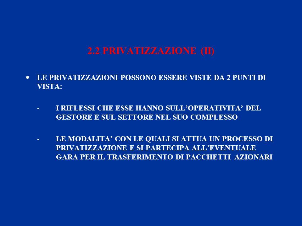 2.2 PRIVATIZZAZIONE (II) LE PRIVATIZZAZIONI POSSONO ESSERE VISTE DA 2 PUNTI DI VISTA: -I RIFLESSI CHE ESSE HANNO SULLOPERATIVITA DEL GESTORE E SUL SETTORE NEL SUO COMPLESSO -LE MODALITA CON LE QUALI SI ATTUA UN PROCESSO DI PRIVATIZZAZIONE E SI PARTECIPA ALLEVENTUALE GARA PER IL TRASFERIMENTO DI PACCHETTI AZIONARI