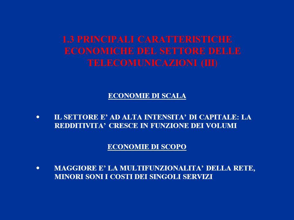 1.3 PRINCIPALI CARATTERISTICHE ECONOMICHE DEL SETTORE DELLE TELECOMUNICAZIONI (III) ECONOMIE DI SCALA IL SETTORE E AD ALTA INTENSITA DI CAPITALE: LA REDDITIVITA CRESCE IN FUNZIONE DEI VOLUMI ECONOMIE DI SCOPO MAGGIORE E LA MULTIFUNZIONALITA DELLA RETE, MINORI SONI I COSTI DEI SINGOLI SERVIZI