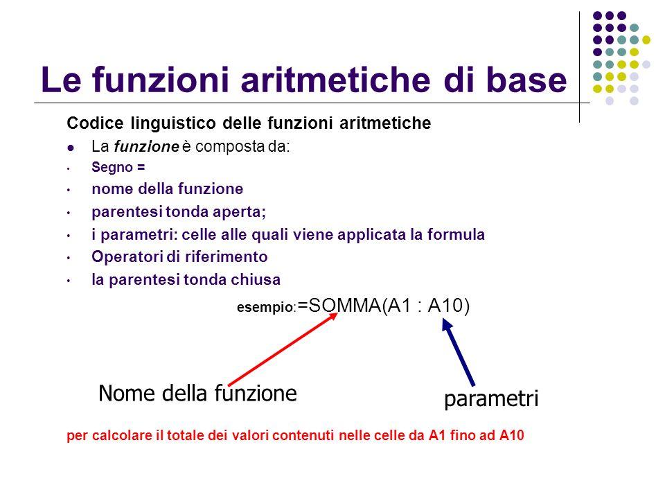 Le funzioni aritmetiche di base Codice linguistico delle funzioni aritmetiche La funzione è composta da: Segno = nome della funzione parentesi tonda a