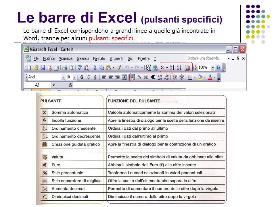 Le barre di Excel (pulsanti specifici) Le barre di Excel corrispondono a grandi linee a quelle già incontrate in Word, tranne per alcuni pulsanti spec