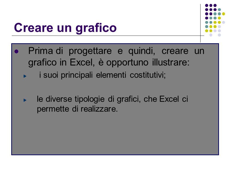 Creare un grafico Prima di progettare e quindi, creare un grafico in Excel, è opportuno illustrare: i suoi principali elementi costitutivi; le diverse