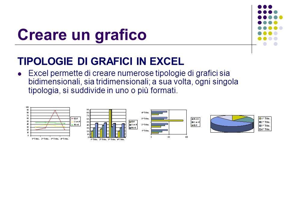 Creare un grafico TIPOLOGIE DI GRAFICI IN EXCEL Excel permette di creare numerose tipologie di grafici sia bidimensionali, sia tridimensionali; a sua