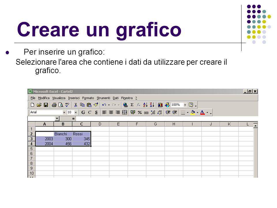 Creare un grafico Per inserire un grafico: Selezionare l'area che contiene i dati da utilizzare per creare il grafico.
