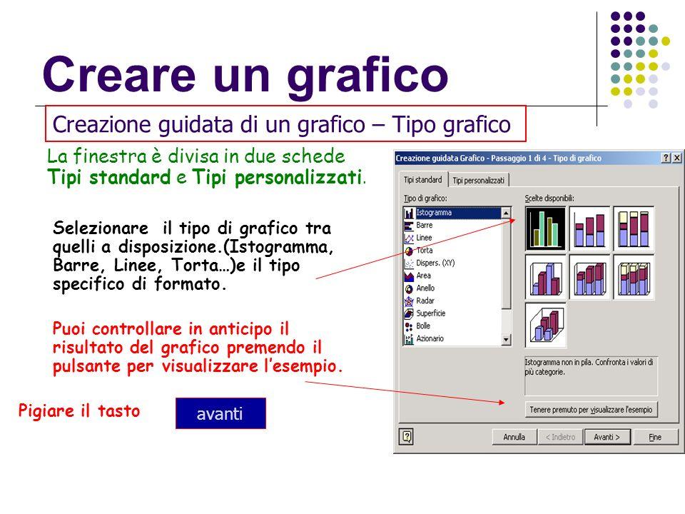 Selezionare il tipo di grafico tra quelli a disposizione.(Istogramma, Barre, Linee, Torta…)e il tipo specifico di formato. Puoi controllare in anticip