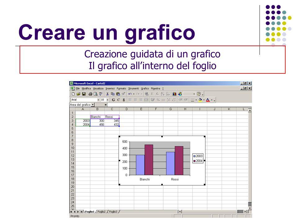 Creare un grafico Creazione guidata di un grafico Il grafico allinterno del foglio