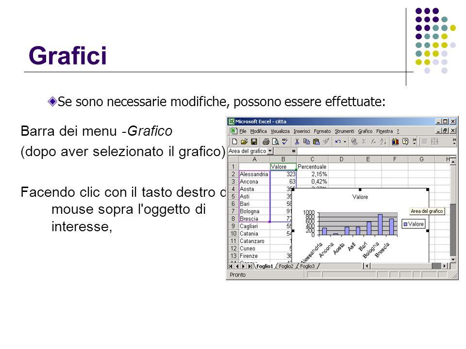Grafici Barra dei menu -Grafico (dopo aver selezionato il grafico). Facendo clic con il tasto destro del mouse sopra l'oggetto di interesse, Se sono n