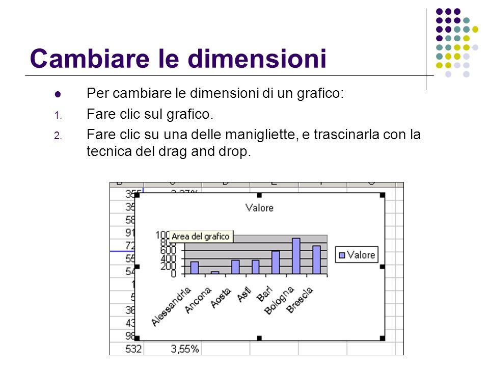 Cambiare le dimensioni Per cambiare le dimensioni di un grafico: 1. Fare clic sul grafico. 2. Fare clic su una delle manigliette, e trascinarla con la