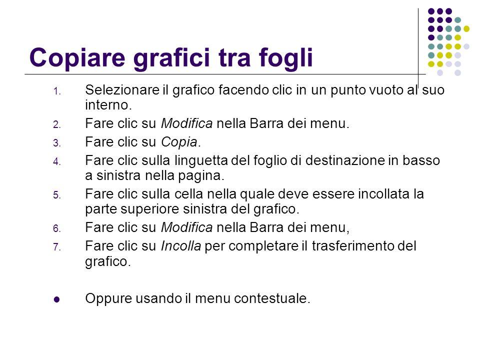 Copiare grafici tra fogli 1. Selezionare il grafico facendo clic in un punto vuoto al suo interno. 2. Fare clic su Modifica nella Barra dei menu. 3. F
