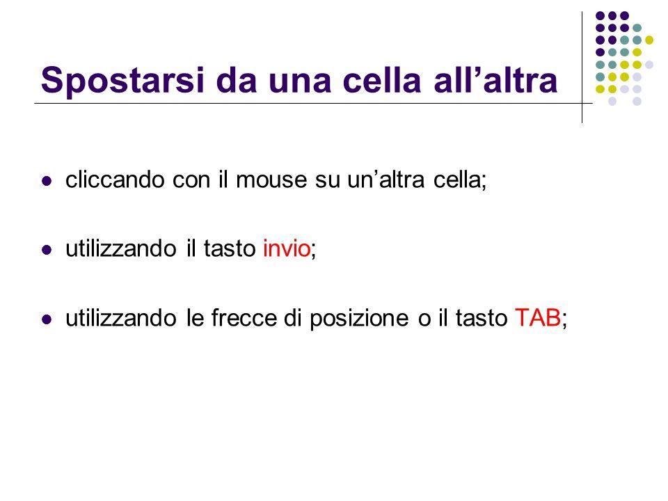 Spostarsi da una cella allaltra cliccando con il mouse su unaltra cella; utilizzando il tasto invio; utilizzando le frecce di posizione o il tasto TAB