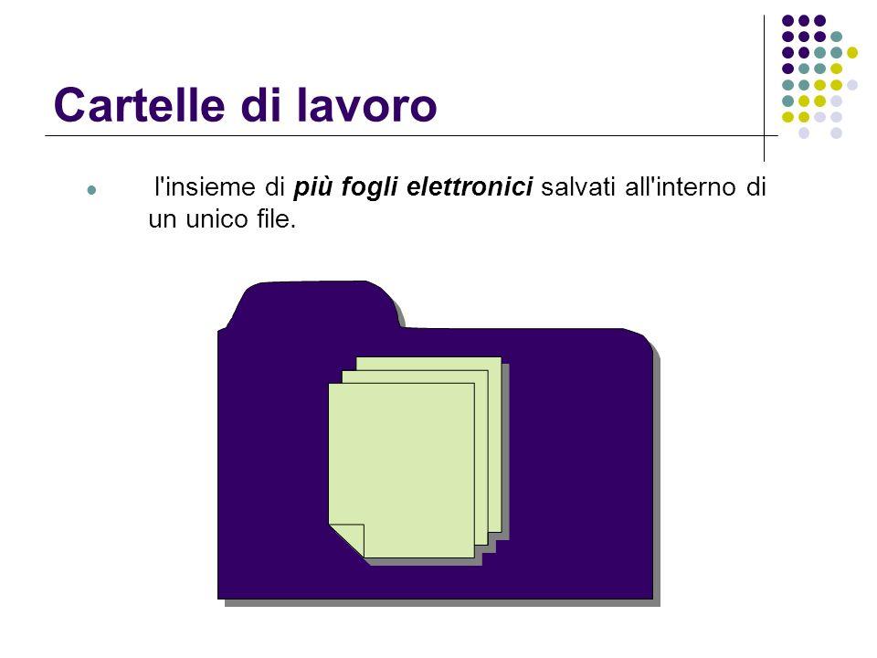Cartelle di lavoro l'insieme di più fogli elettronici salvati all'interno di un unico file.