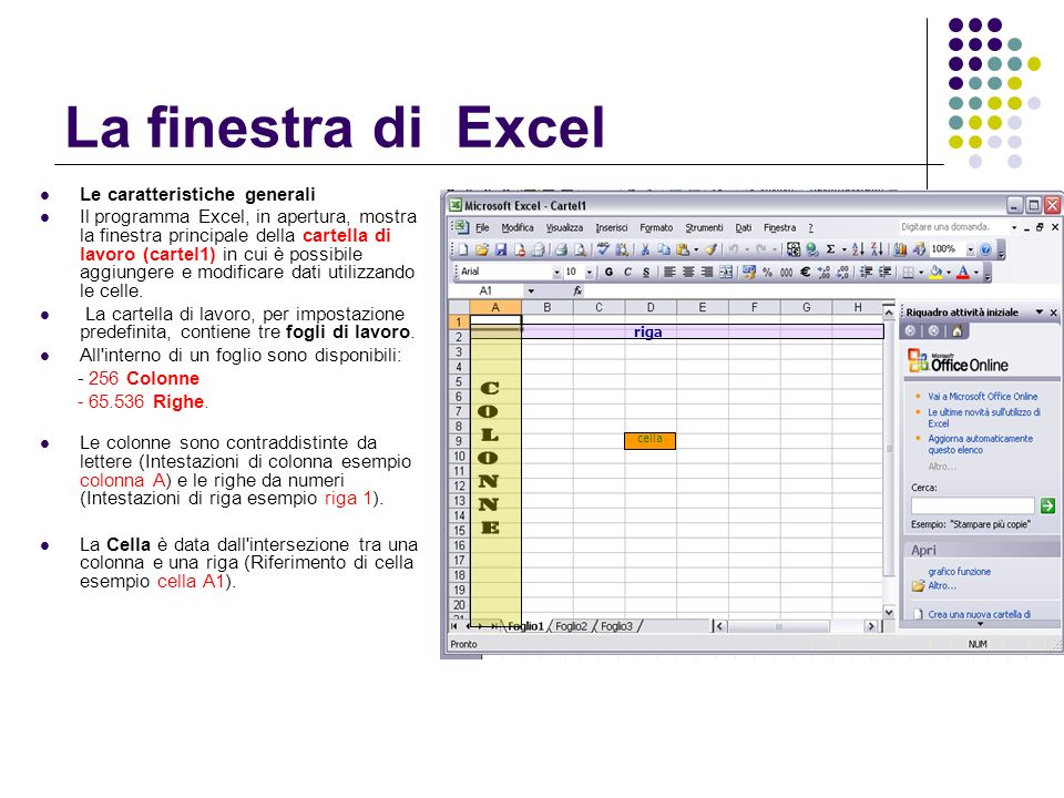 La finestra di Excel Area superiore Barra del titolo Barra dei menù Barra degli strumenti Barra della formula Area di lavoro colonne Righe celle Area inferiore fogli disponibili barra di stato cella riga