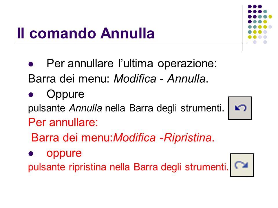 Il comando Annulla Per annullare lultima operazione: Barra dei menu: Modifica - Annulla. Oppure pulsante Annulla nella Barra degli strumenti. Per annu
