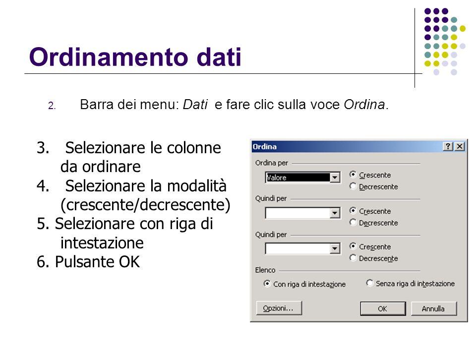 Ordinamento dati 2. Barra dei menu: Dati e fare clic sulla voce Ordina. 3. Selezionare le colonne da ordinare 4. Selezionare la modalità (crescente/de
