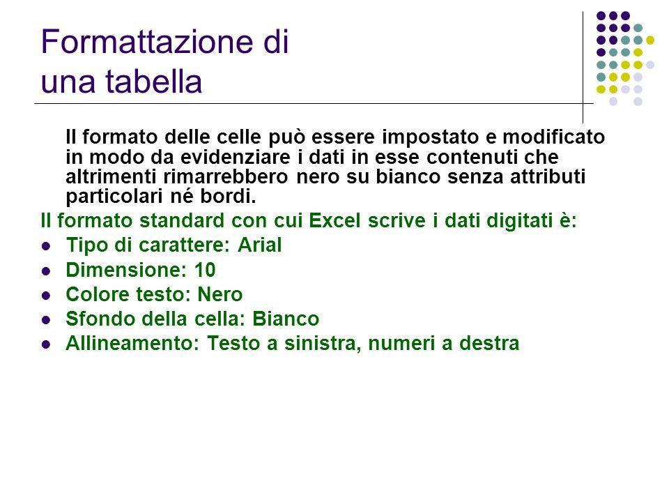 Formattazione di una tabella Il formato delle celle può essere impostato e modificato in modo da evidenziare i dati in esse contenuti che altrimenti r