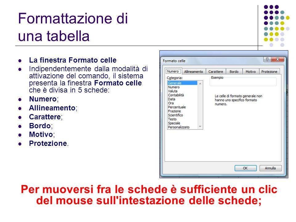 Formattazione di una tabella La finestra Formato celle Indipendentemente dalla modalità di attivazione del comando, il sistema presenta la finestra Fo