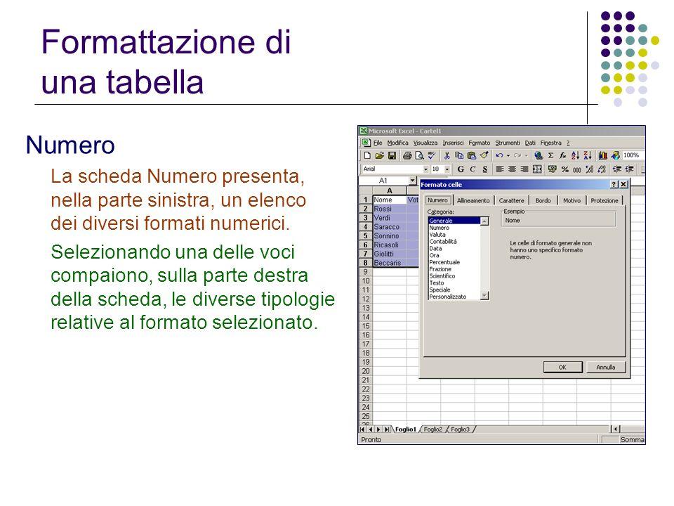 Formattazione di una tabella Numero La scheda Numero presenta, nella parte sinistra, un elenco dei diversi formati numerici. Selezionando una delle vo