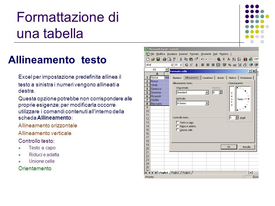 Formattazione di una tabella Allineamento testo Excel per impostazione predefinita allinea il testo a sinistra i numeri vengono allineati a destra. Qu