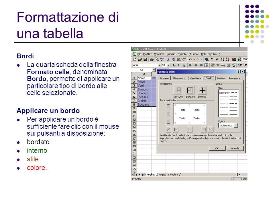 Formattazione di una tabella Bordi La quarta scheda della finestra Formato celle, denominata Bordo, permette di applicare un particolare tipo di bordo