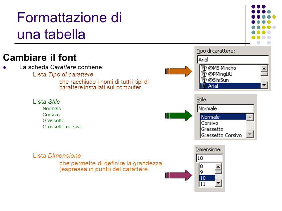 Cambiare il font La scheda Carattere contiene: Lista Tipo di carattere che racchiude i nomi di tutti i tipi di carattere installati sul computer. List