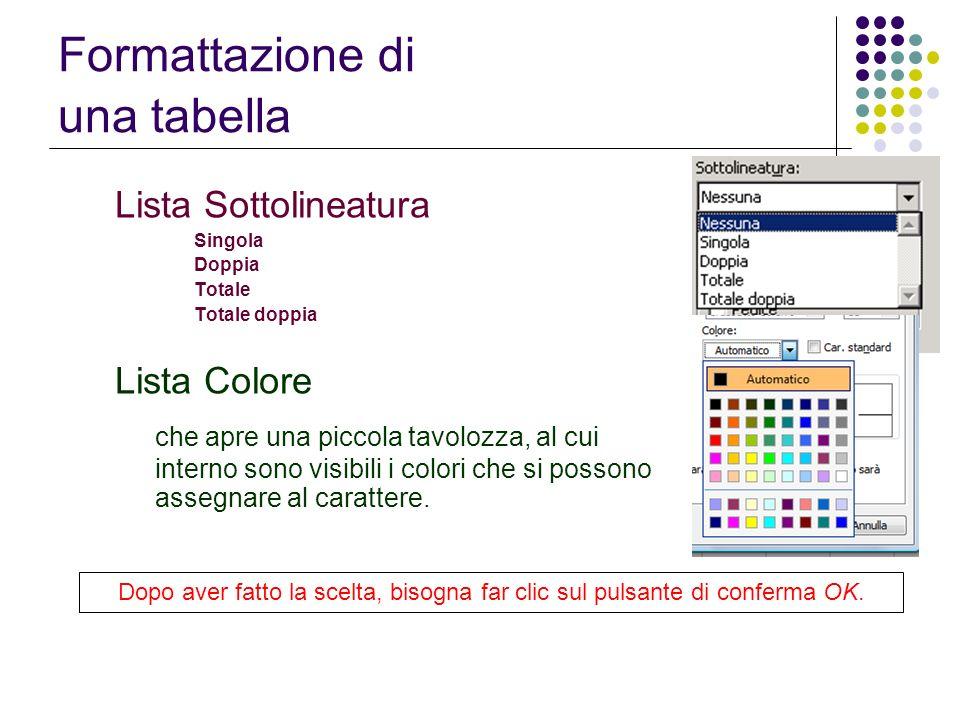 Formattazione di una tabella Lista Sottolineatura Singola Doppia Totale Totale doppia Lista Colore che apre una piccola tavolozza, al cui interno sono