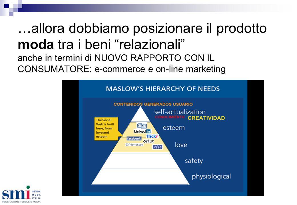 …allora dobbiamo posizionare il prodotto moda tra i beni relazionali anche in termini di NUOVO RAPPORTO CON IL CONSUMATORE: e-commerce e on-line marketing