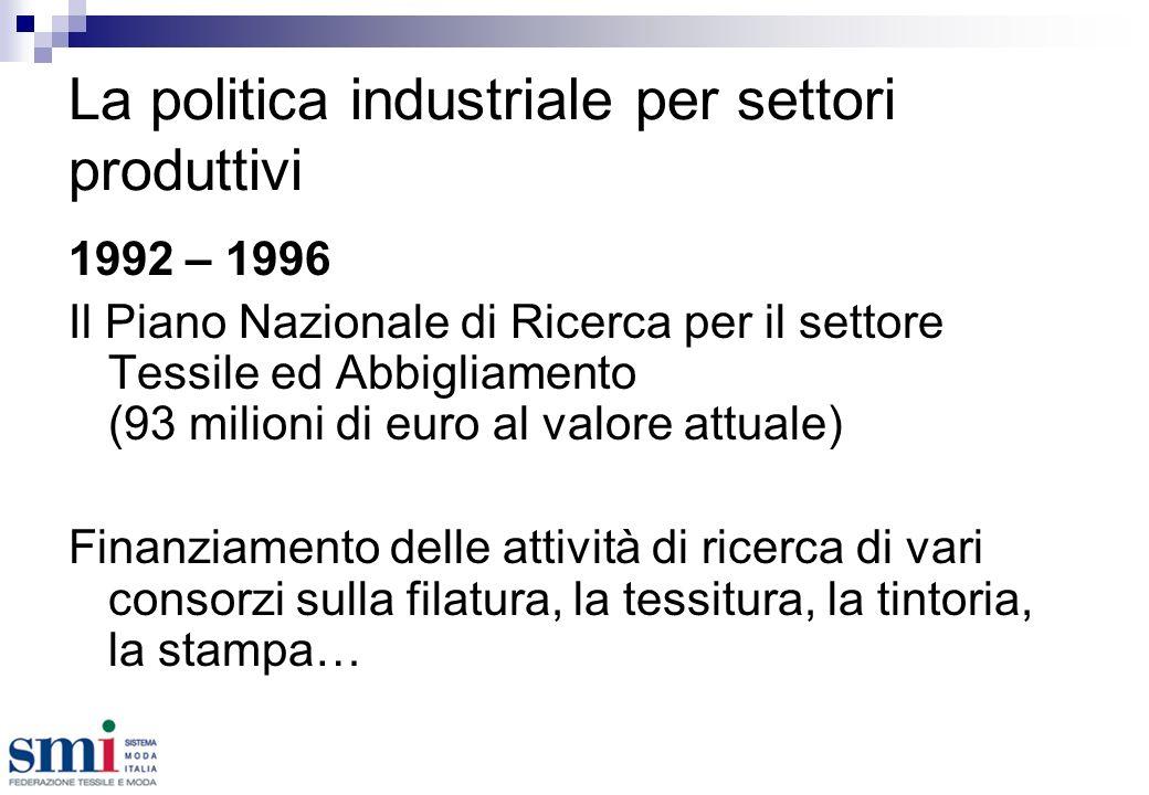 La politica industriale per settori produttivi 1992 – 1996 Il Piano Nazionale di Ricerca per il settore Tessile ed Abbigliamento (93 milioni di euro al valore attuale) Finanziamento delle attività di ricerca di vari consorzi sulla filatura, la tessitura, la tintoria, la stampa…