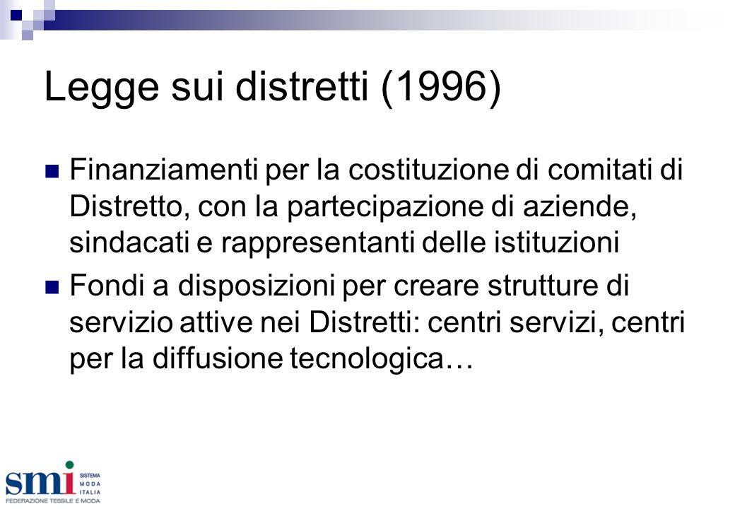 Legge sui distretti (1996) Finanziamenti per la costituzione di comitati di Distretto, con la partecipazione di aziende, sindacati e rappresentanti delle istituzioni Fondi a disposizioni per creare strutture di servizio attive nei Distretti: centri servizi, centri per la diffusione tecnologica…