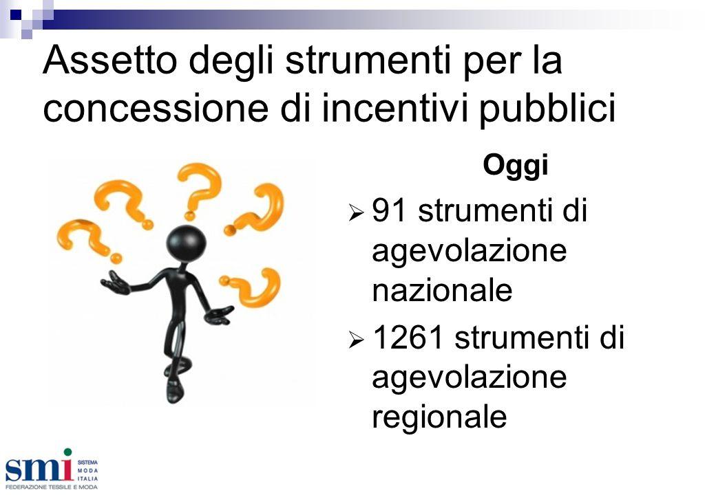 Assetto degli strumenti per la concessione di incentivi pubblici Oggi 91 strumenti di agevolazione nazionale 1261 strumenti di agevolazione regionale