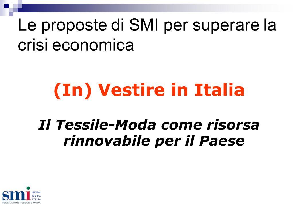 Le proposte di SMI per superare la crisi economica (In) Vestire in Italia Il Tessile-Moda come risorsa rinnovabile per il Paese