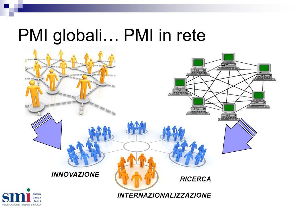 PMI globali… PMI in rete INNOVAZIONE RICERCA INTERNAZIONALIZZAZIONE