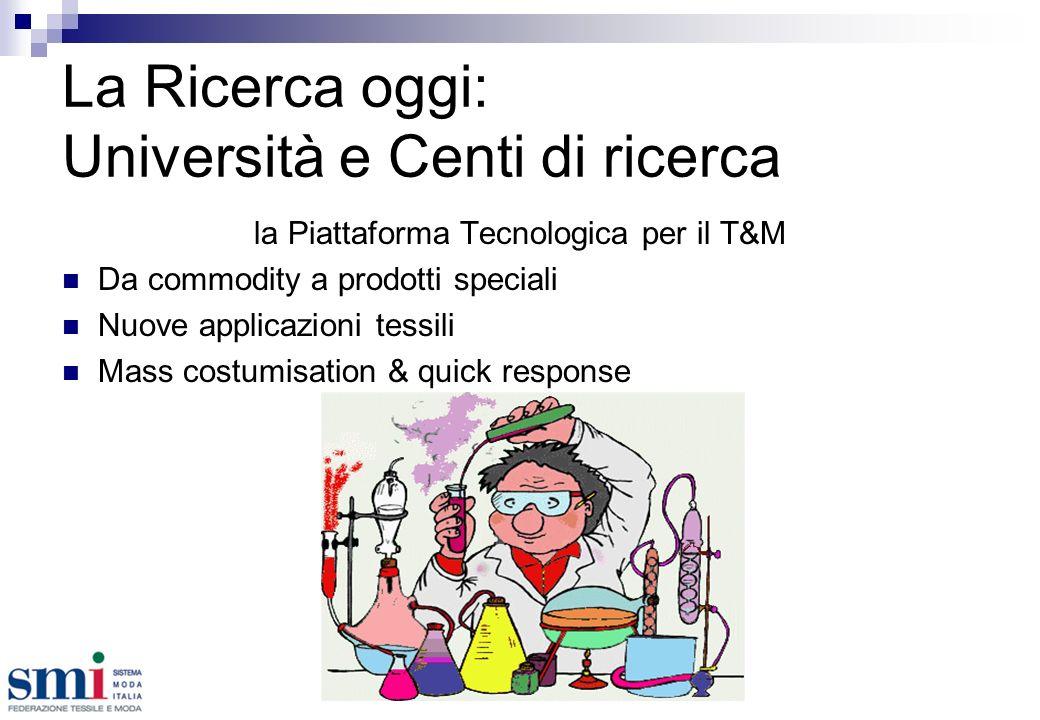 La Ricerca oggi: Università e Centi di ricerca la Piattaforma Tecnologica per il T&M Da commodity a prodotti speciali Nuove applicazioni tessili Mass costumisation & quick response
