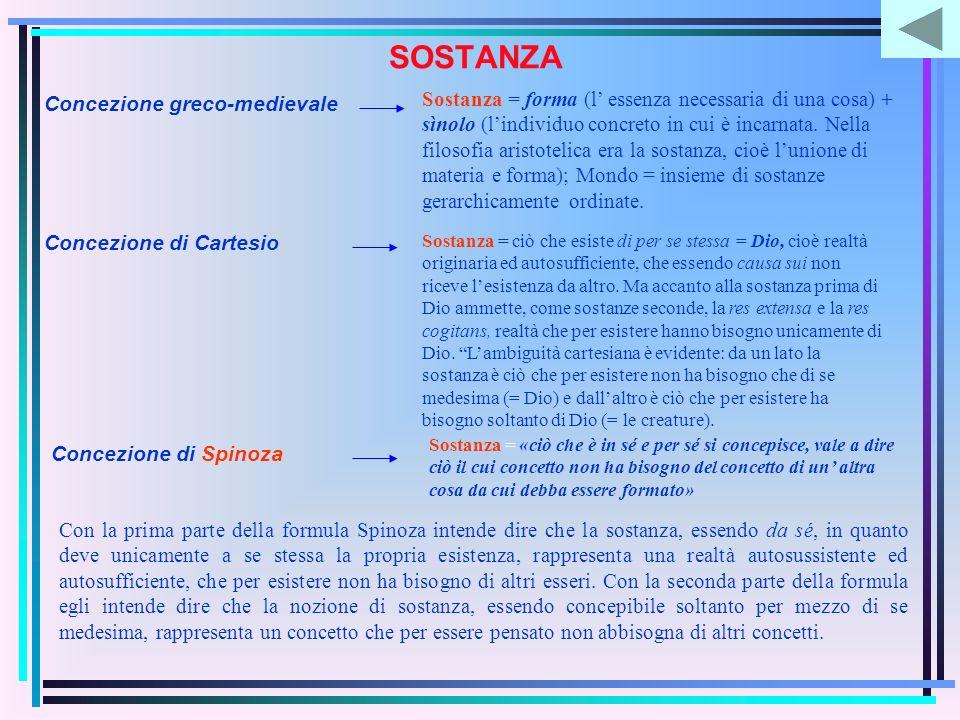 SOSTANZA Sostanza = forma (l essenza necessaria di una cosa) + sìnolo (lindividuo concreto in cui è incarnata. Nella filosofia aristotelica era la sos