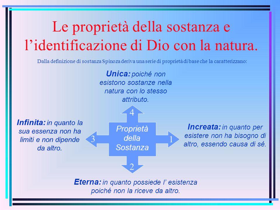 Le proprietà della sostanza e lidentificazione di Dio con la natura.
